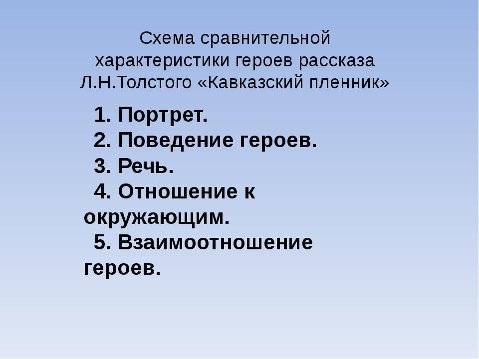 Схема сравнительной характеристики героев рассказа Л.Н.Толстого «Кавказский п...