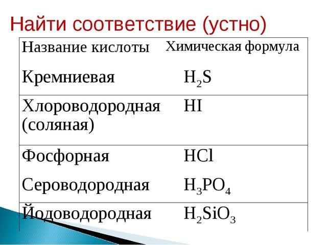 Найти соответствие (устно) Название кислоты Химическая формула Кремниевая...