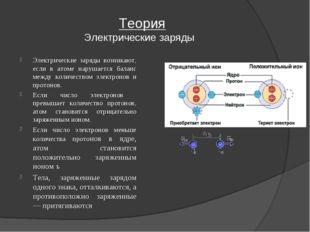 Теория Электрические заряды Электрические заряды возникают, если в атоме нару