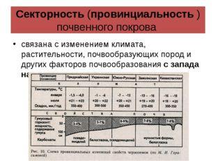 Секторность (провинциальность ) почвенного покрова связана с изменением клима