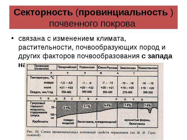 Секторность (провинциальность ) почвенного покрова связана с изменением клима...