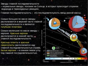 Звездыглавнойпоследовательности –нормальныезвезды, похожиенаСолнце, вк
