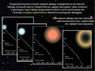 Продолжительность жизни каждой звезды определяется ее массой. Звездыбольшой