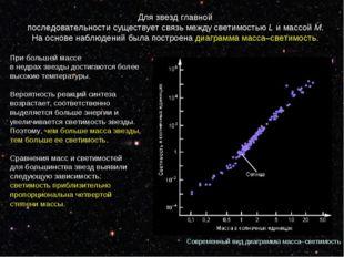 Современныйвид диаграммымасса–светимость Длязвездглавной последовательнос