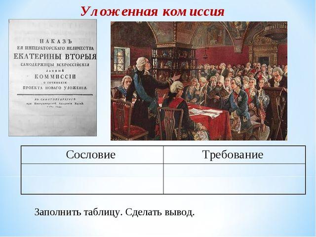 Уложенная комиссия Заполнить таблицу. Сделать вывод. Сословие Требование