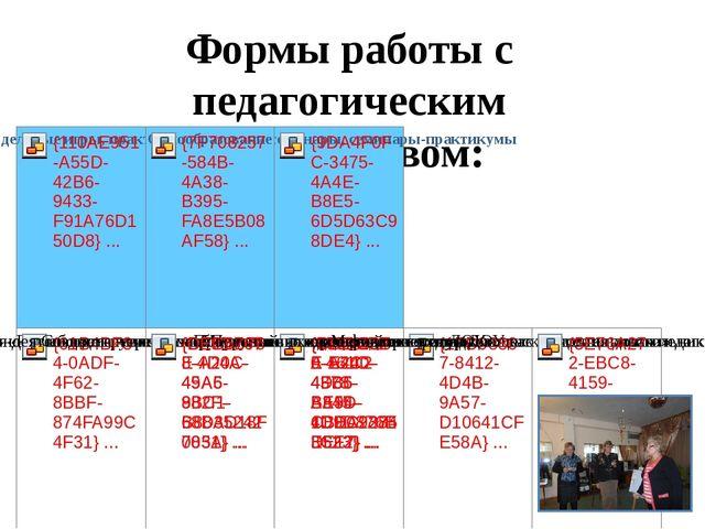 Формы работы с педагогическим коллективом: