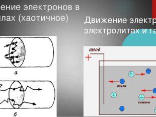 Движение электронов в металлах (хаотичное) Движение электронов в электролитах