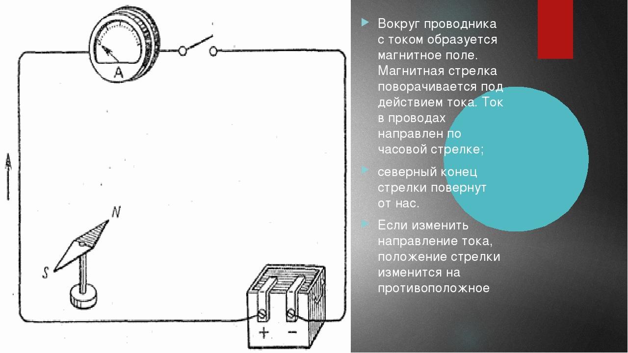 Вокруг проводника с током образуется магнитное поле. Магнитная стрелка повор...