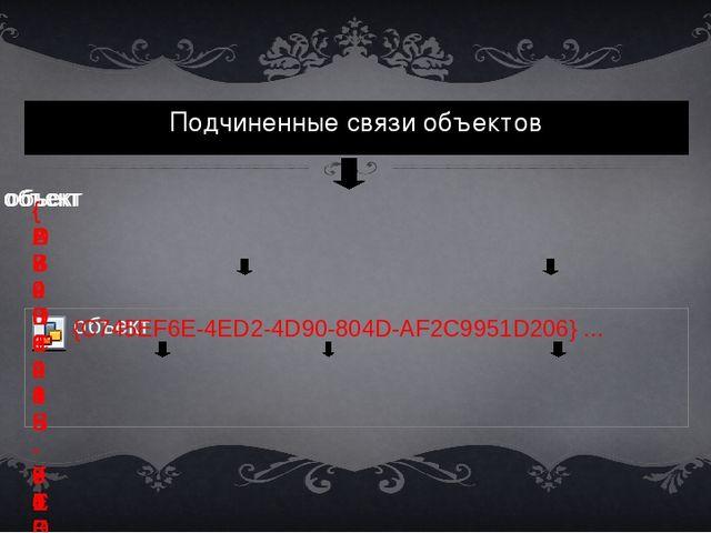 Подчиненные связи объектов