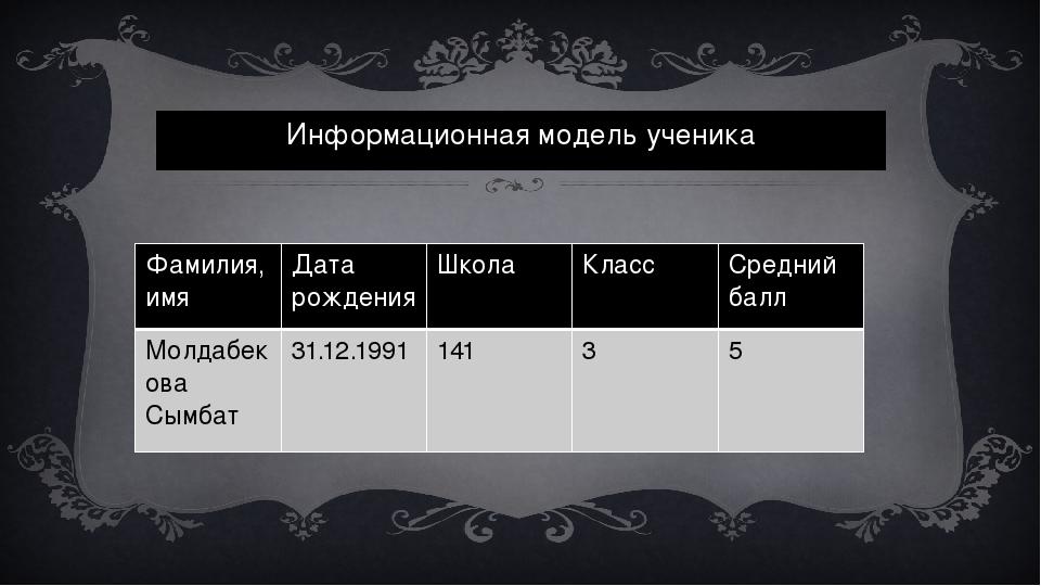 Информационная модель ученика Фамилия,имя Дата рождения Школа Класс Среднийба...