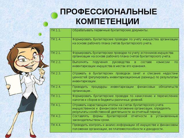 ПРОФЕССИОНАЛЬНЫЕ КОМПЕТЕНЦИИ ПК1.1. Обрабатывать первичные бухгалтерские док...