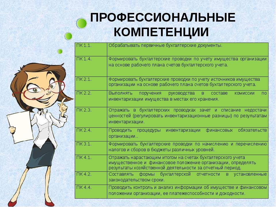 Компетенция главного бухгалтера в организации платит ли ип налог на прибыль организации