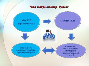 Что такое мастер- класс? Высшая школа экономики, Москва, 2013