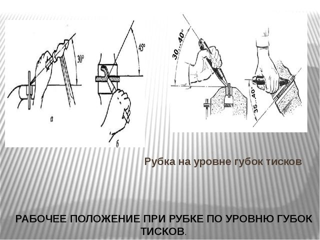 Рубка по уровню тисков: а и б - угол наклона зубила соответственно в вертика...