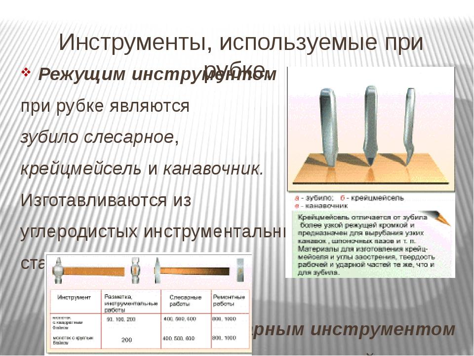 Инструменты, используемые при рубке. Режущим инструментом при рубке являются...