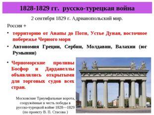 2 сентября 1829 г. Адрианопольский мир. Россия + территорию от Анапы до Поти,