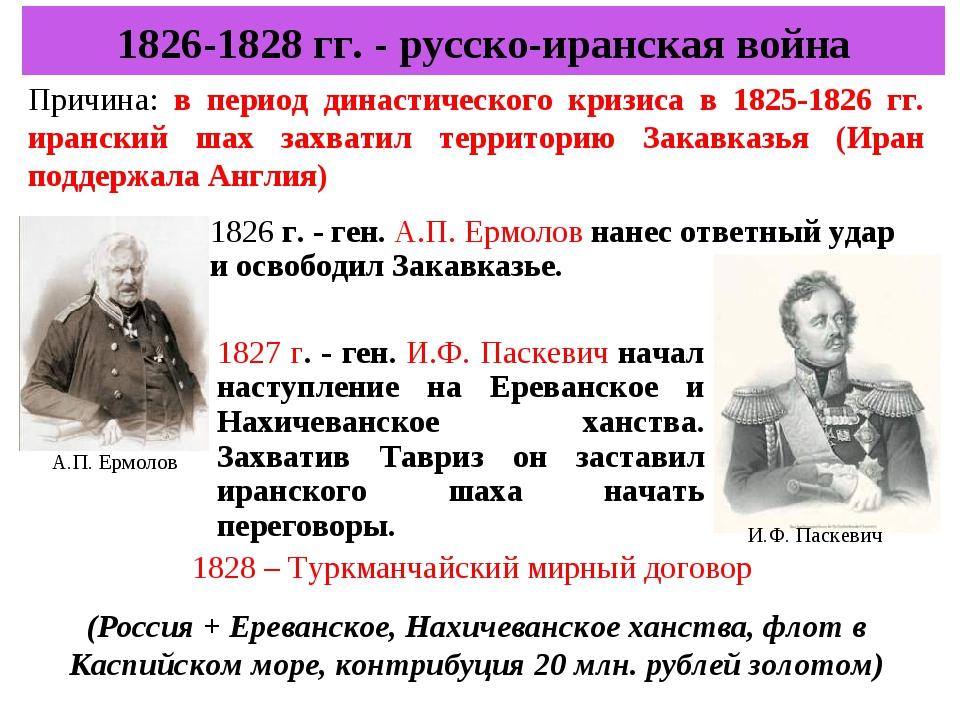 1826-1828 гг. - русско-иранская война Причина: в период династического кризис...