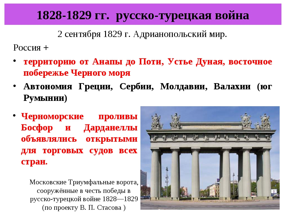 2 сентября 1829 г. Адрианопольский мир. Россия + территорию от Анапы до Поти,...