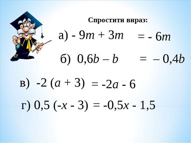 Спростити вираз: а) - 9m + 3m = - 6m б) 0,6b – b = – 0,4b в) -2 (а + 3) = -2а...