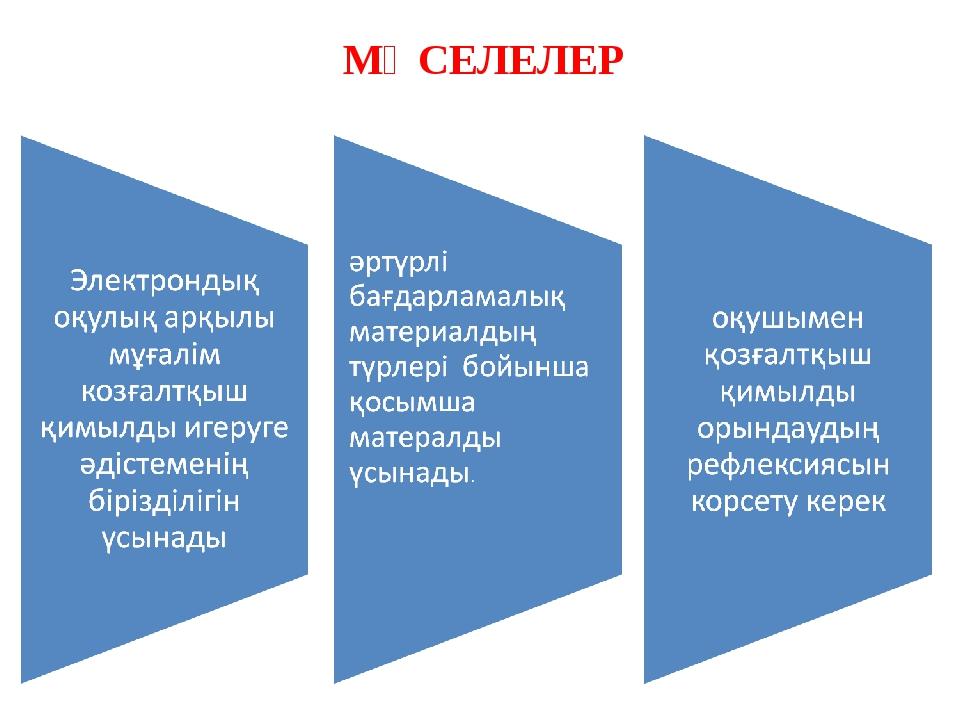МӘСЕЛЕЛЕР