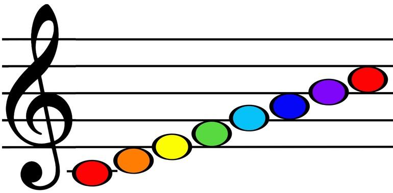 Нотки скрипичный ключ картинки 5