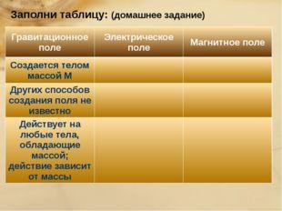 Заполни таблицу: (домашнее задание) Гравитационное поле Электрическое поле Ма