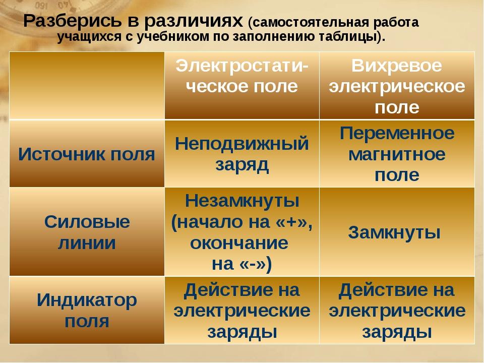 Разберись в различиях (самостоятельная работа учащихся с учебником по заполне...