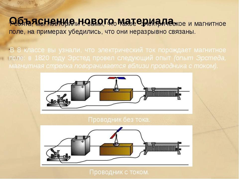 Объяснение нового материала. Ребята, мы повторили с вами, что такое электрич...