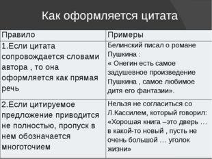 Как оформляется цитата Правило Примеры 1.Если цитата сопровождается словами а