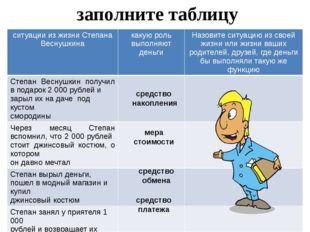 заполните таблицу средство накопления мера стоимости средство обмена средство