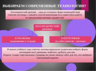 ЭЛЕКТРОННЫЕ на сайте учителя - логопеда ВЫБИРАЕМ СОВРЕМЕННЫЕ ТЕХНОЛОГИИ? Лого