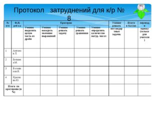 Протокол затруднений для к/р № 8 № п/пФ.И. реб-каКритерииУмение решать нес