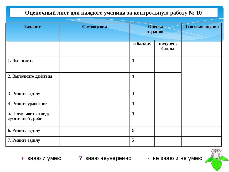 Оценочный лист для каждого ученика за контрольную работу № 10 + знаю и умею ?...