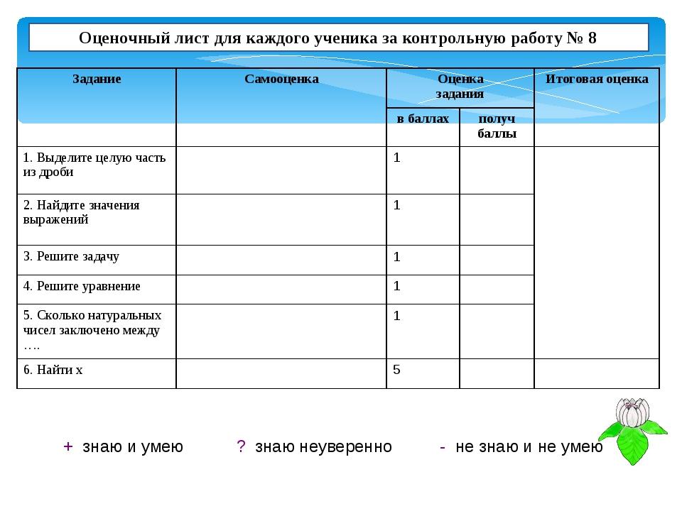 Оценочный лист для каждого ученика за контрольную работу № 8 + знаю и умею ?...
