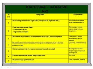 Аудит Бухгалтерский учет Налоги и налогоболжение КАРТОЧКА – ЗАДАНИЕ №2 № п/п