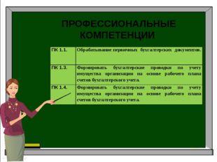 Аудит Бухгалтерский учет Налоги и налогоболжение ПРОФЕССИОНАЛЬНЫЕ КОМПЕТЕНЦИИ