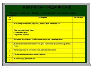 Аудит Бухгалтерский учет Налоги и налогоболжение КАРТОЧКА – ЗАДАНИЕ №2 Задани