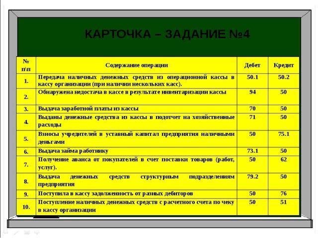 Аудит Бухгалтерский учет Налоги и налогоболжение КАРТОЧКА – ЗАДАНИЕ №4 №п\п С...