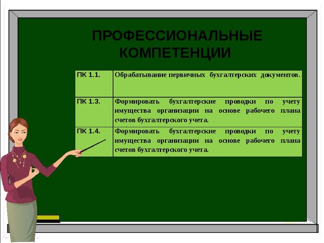 Аудит Бухгалтерский учет Налоги и налогоболжение ПРОФЕССИОНАЛЬНЫЕ КОМПЕТЕНЦИИ...