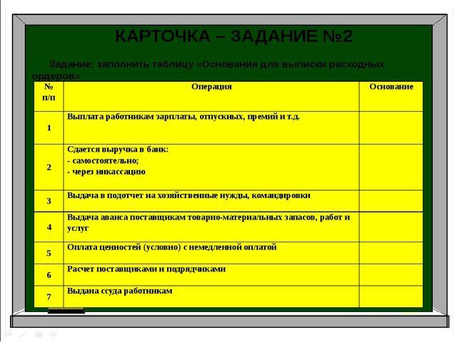 Аудит Бухгалтерский учет Налоги и налогоболжение КАРТОЧКА – ЗАДАНИЕ №2 Задани...