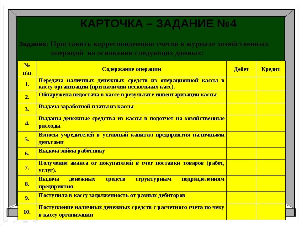 Аудит Бухгалтерский учет Налоги и налогоболжение КАРТОЧКА – ЗАДАНИЕ №4 Задани...