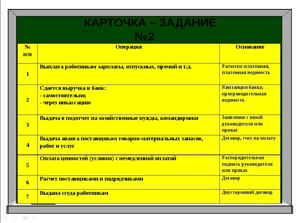 Аудит Бухгалтерский учет Налоги и налогоболжение КАРТОЧКА – ЗАДАНИЕ №2 № п/п...