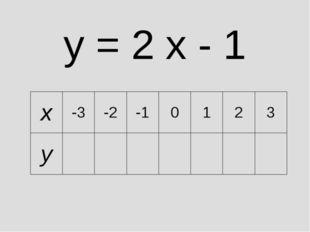 y = 2 x - 1 x-3-2-10123 y