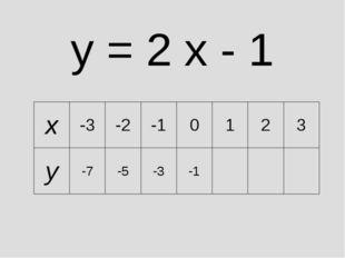 y = 2 x - 1 x-3-2-10123 y-7-5-3-1