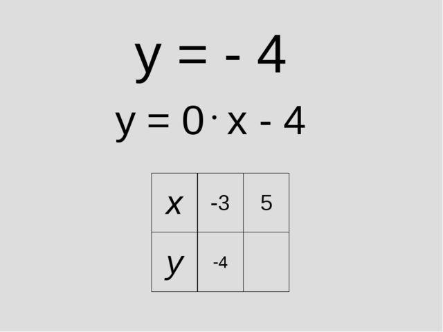 y = - 4 y = 0 x - 4 x-35 y-4