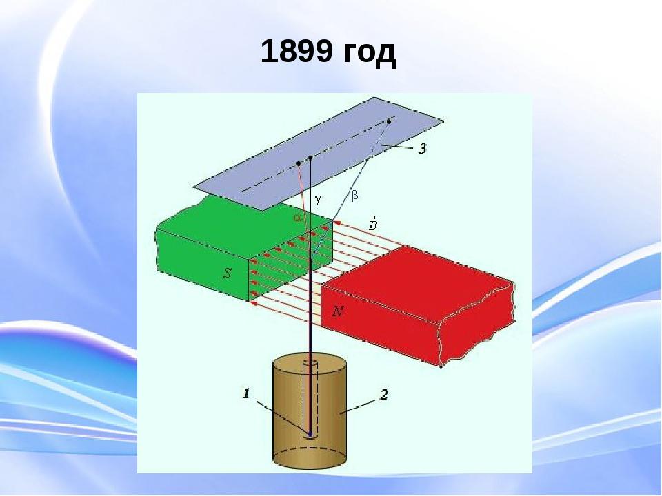 1899 год После открытия радиоактивных элементов началось активное изучение фи...