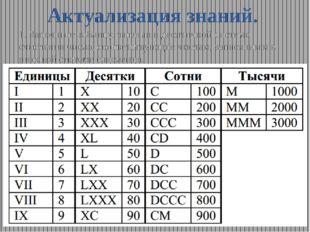 Актуализация знаний. 1. Заполните таблицу, записав в десятичной системе счисл