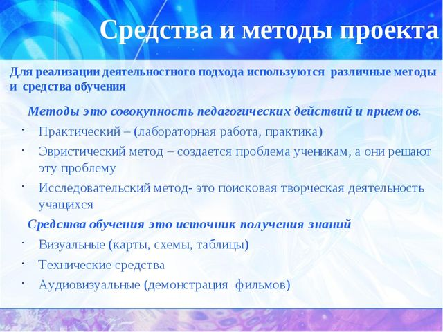 Средства и методы проекта Методы это совокупность педагогических действий и п...
