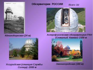 Обсерватории РОССИИ Кёнигсбергская (24 м) Астрофизическая обсерватория РАН (С