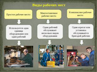 * Виды рабочих мест Простое рабочее место Комплексное рабочее место Используе